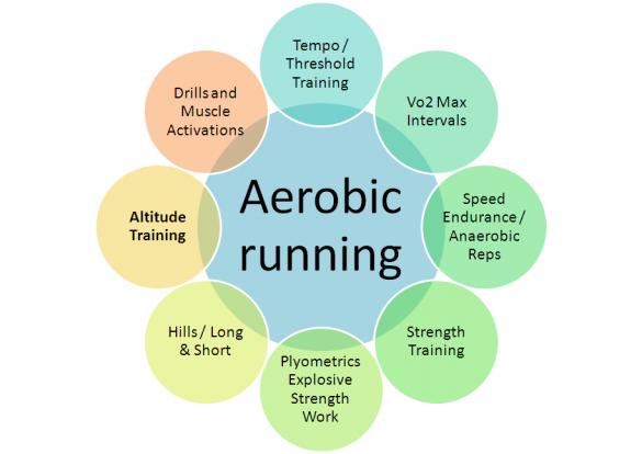 Training @ Abbey Stadium    Redditch   England   United Kingdom