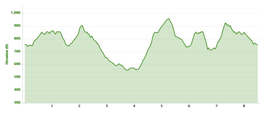Waseley Wobbler 8.5 miles